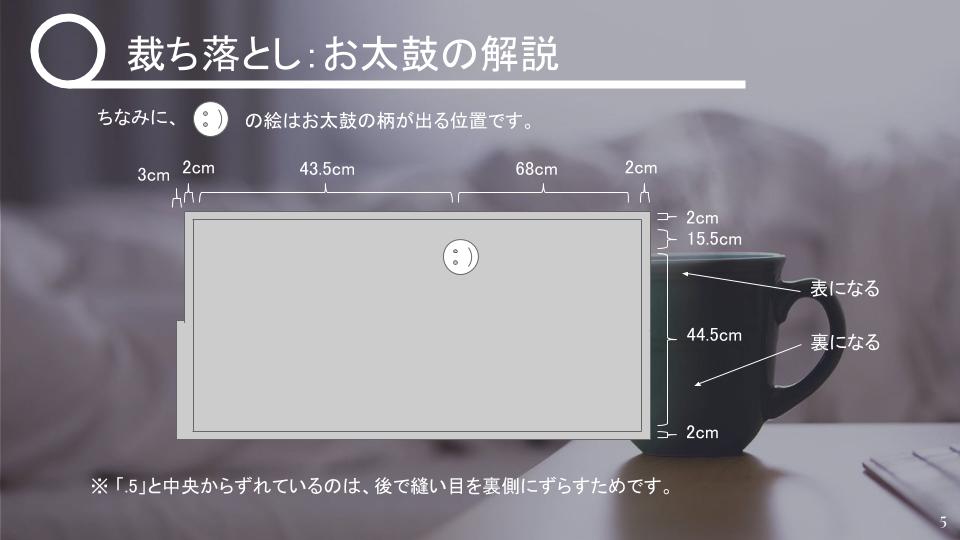 名古屋帯の作り方 v1 - 20160205 (4)