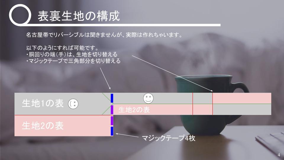 名古屋帯の作り方 リバーシブル v2 - 20181115 (3)