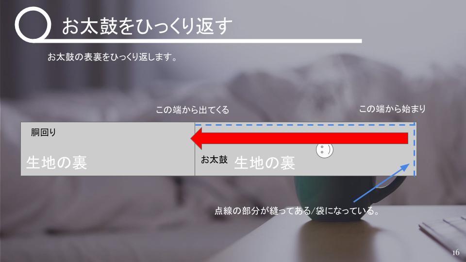 名古屋帯の作り方 v3 - 20181119 (14)