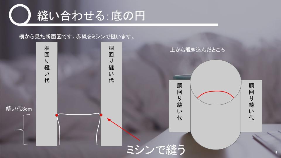 茶入の仕覆の作り方 初級編 v1 - 20190210 (8)