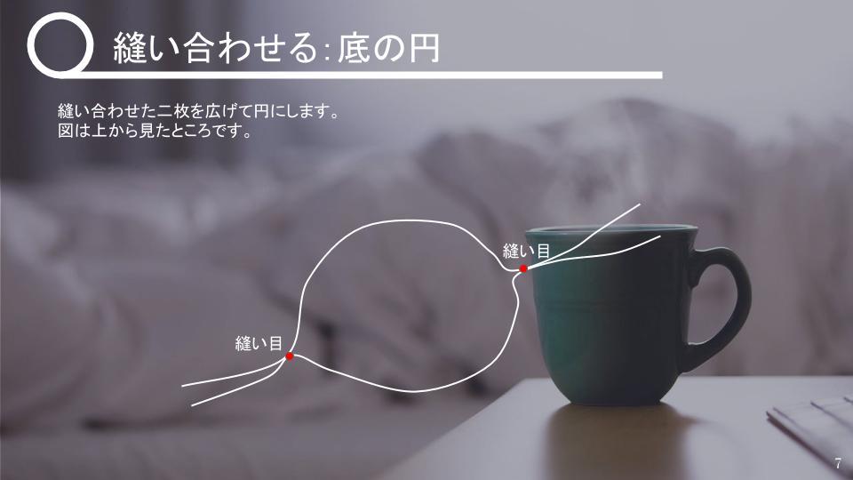 茶入の仕覆の作り方 初級編 v1 - 20190210 (6)