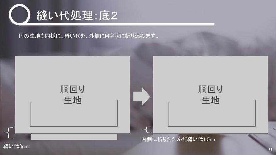 茶入の仕覆の作り方 初級編 v1 - 20190210 (10)