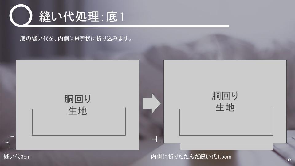 茶入の仕覆の作り方 初級編 v1 - 20190210 (9)