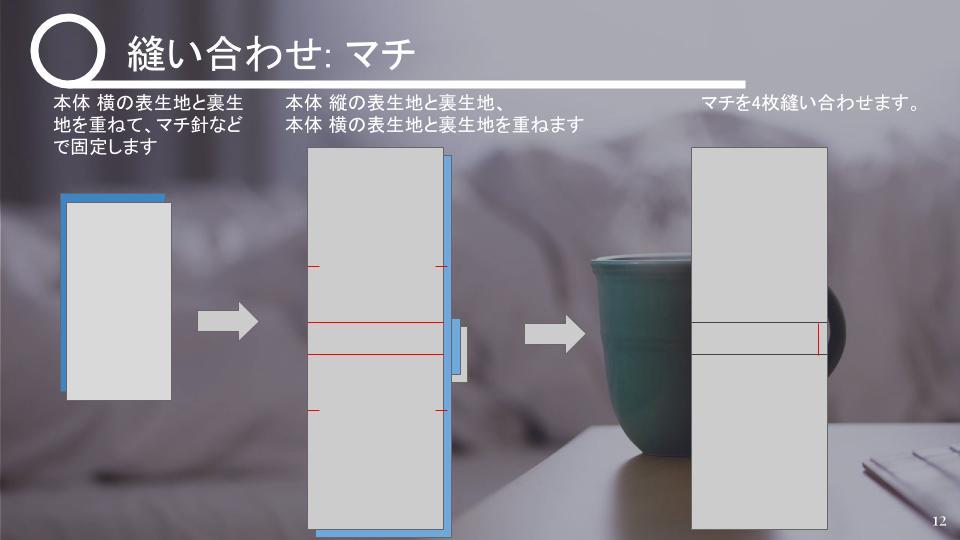 和リュックの作り方 v1 - 20200820 (11)