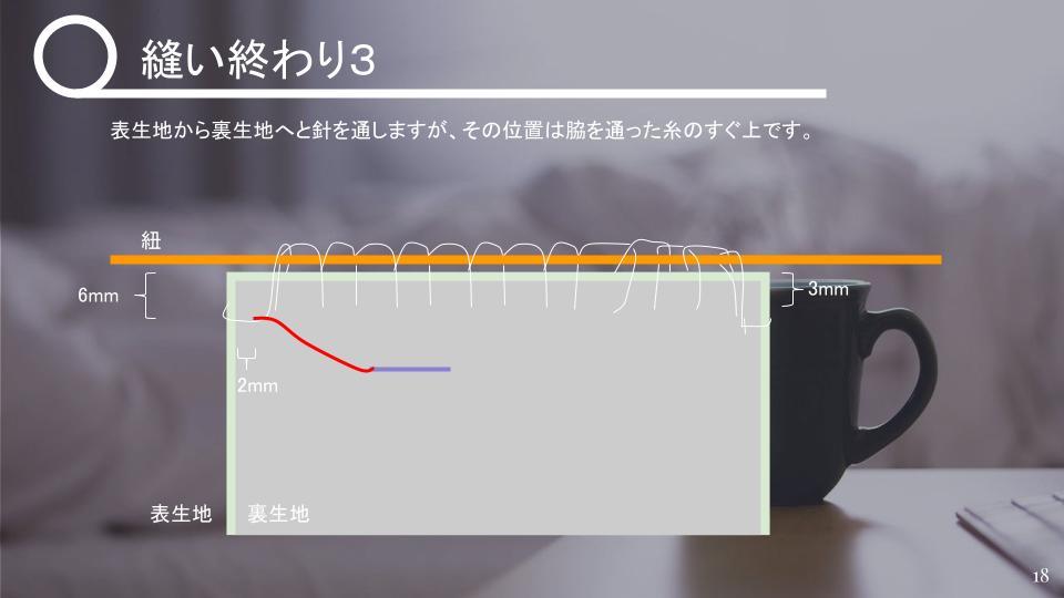 茶碗の仕覆の作り方 中級 v1 - 20210427 (17)