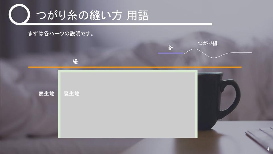 茶碗の仕覆の作り方 中級 v1 - 20210427 (3)
